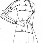 patron couture gratuit en ligne