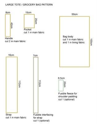 patron gratuit sac tissu. Black Bedroom Furniture Sets. Home Design Ideas