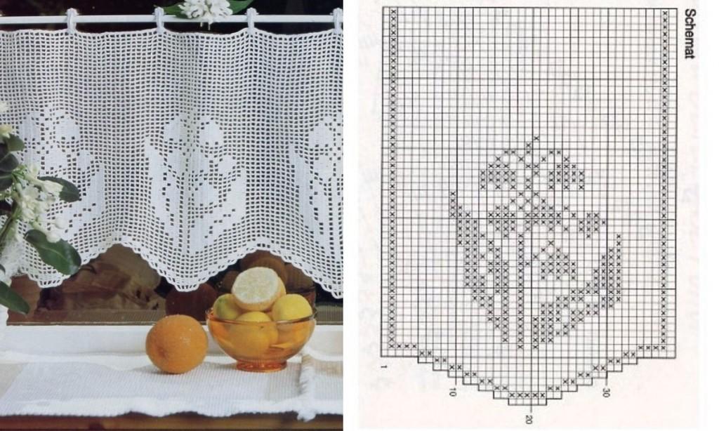 Mod le gratuit rideau crochet for Modele rideau de cuisine