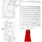 patron couture gratuit robe grossesse