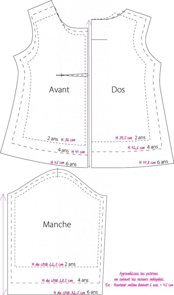 modèle tricot jupe fillette gratuit