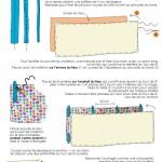 patron couture gratuit tour de lit b b. Black Bedroom Furniture Sets. Home Design Ideas