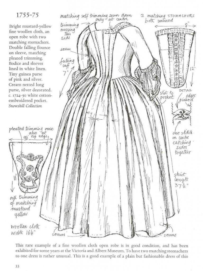patron robe historique gratuit